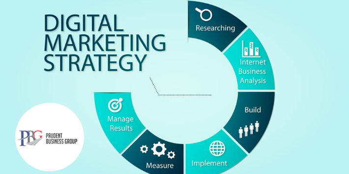 How To Develop A Digital Marketing Strategy Template Included Prudent Digital International U K Based Intl Digital Agency